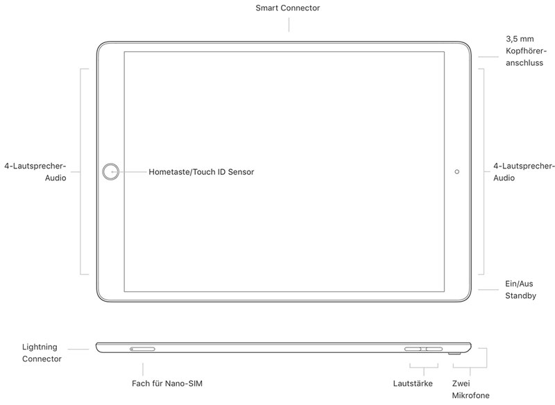 info center bestimmen sie ihr apple ipad modell